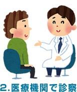 2.医療機関で診察